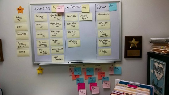 My Kanban Board at the end of June